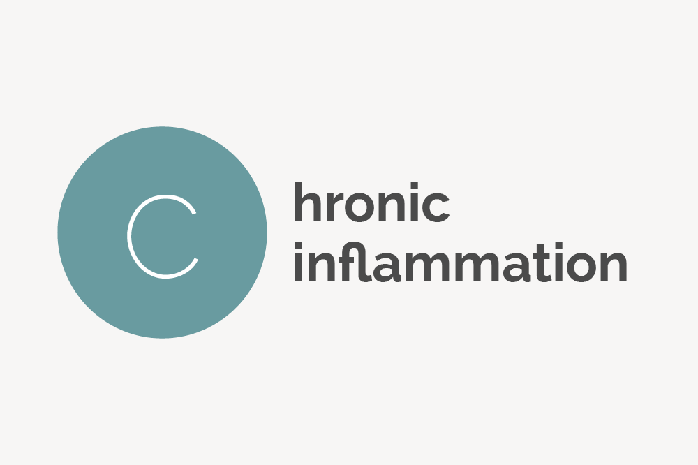 Chronic Inflammation Definition